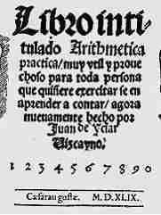 Forma e sequência da grafia medieval dos algarismos arábicos que aparecem na página de título do Libro Intitulado Arithmetica Practica, de Juan de Yciar