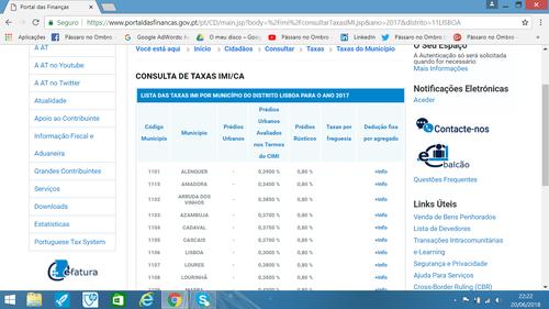 Listagem da Taxa de IMI por Concelho, do Distrito de Lisboa