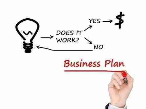 Plano de negócio para um bom negócio