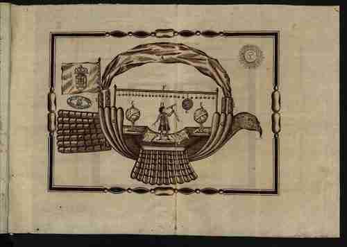 Conhecimento. Passarola de Bartolomeu de Gusmão; Arquivo Nacional da Torre do Tombo